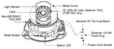 FD8133V VIVOTEK Mpix - Kamery kopułkowe IP
