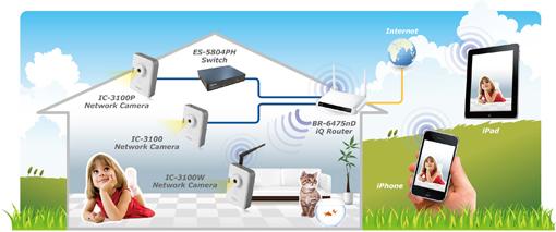 EDIMAX IC-3100W - Kamery kompaktowe IP