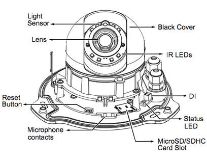 Vivotek FD8137HV-F3 - Kamery kopułkowe IP